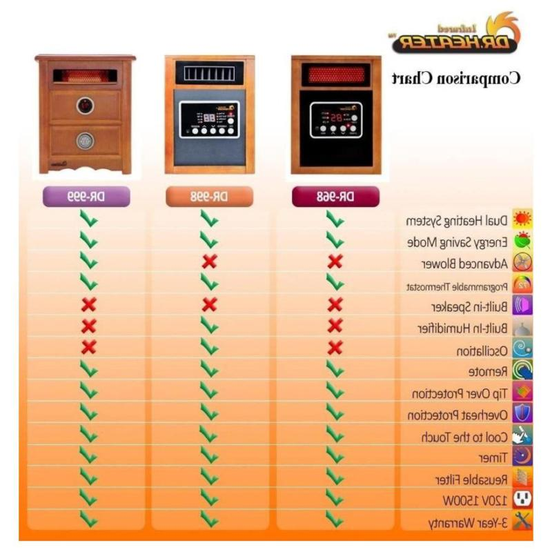Elite Series 1500-Watt Heating System Infrared Portable Heater with Built-I